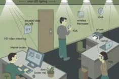 Nâng cấp băng thông Wifi lên gấp 10 lần bằng đèn LED